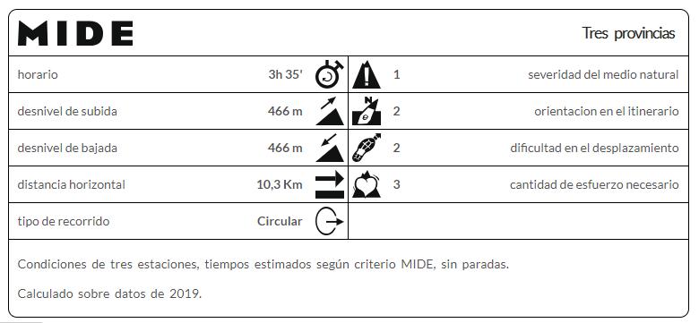 Bunker - Camperón - Tablas de la ley - Urbión y Nacimiento del Duero - IBP 66 HKG